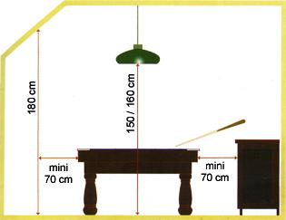 Dimension billard et taille de la pi ce minimale pr voir - Taille table billard ...