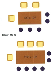 Dimension billard 190 x 107 cm pour billard convertible