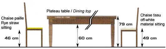 Hauteur Dun Billard Et Dimensions De Table