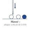 Masse : attaque verticale de la bille avec le queue de billard