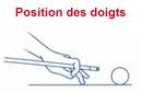 Position des doigts sur la queue de billard